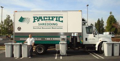 Onsite Mobile Shredding Truck